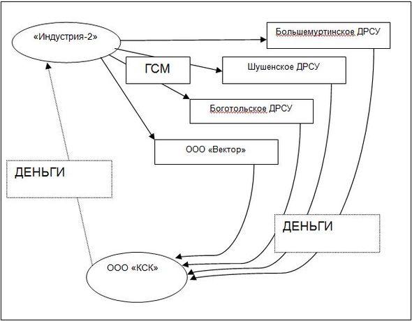 scheme_femida1.jpg