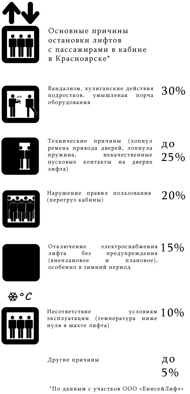 ostanovka_lifta.png