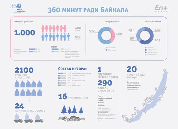 360min_ifografika.jpg