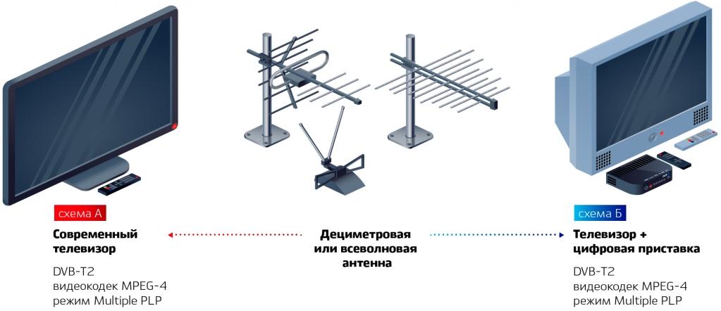 Фото - смотрицифру.рф