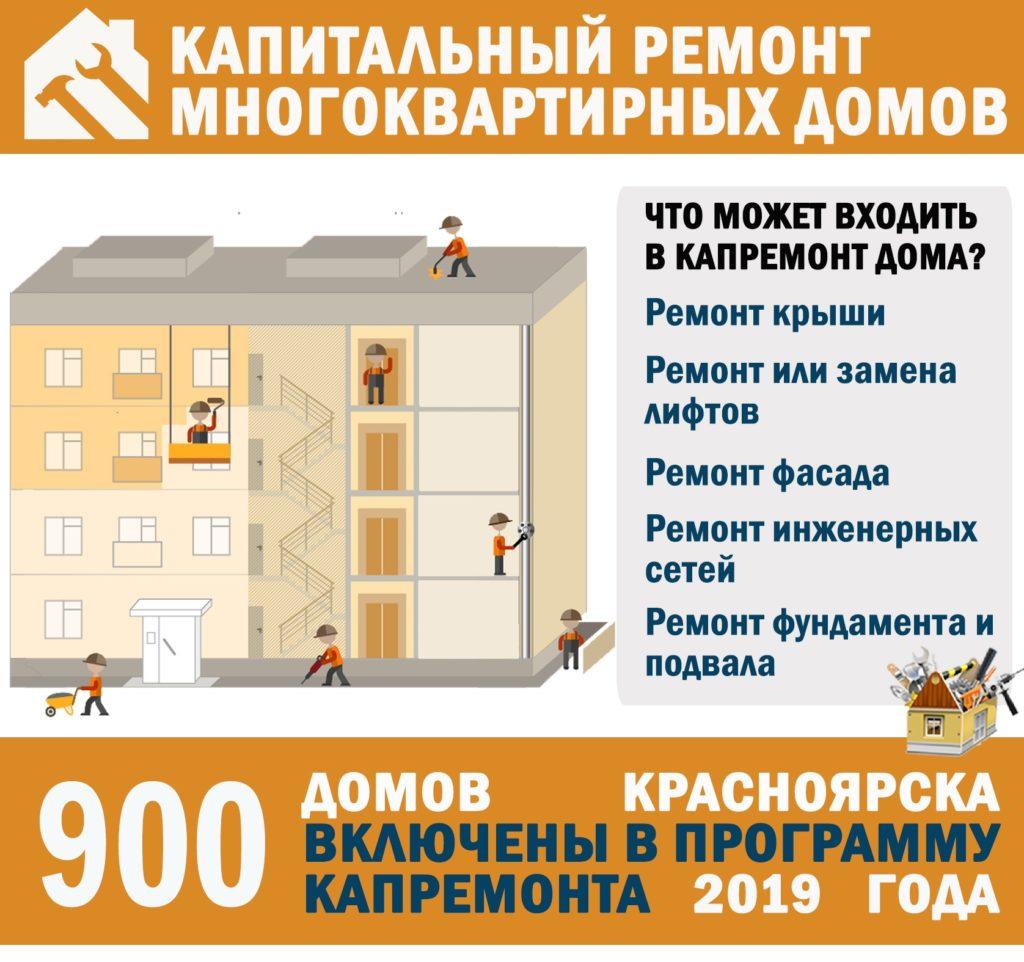 Фото: vk.com/krasnoyarskrf
